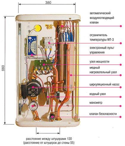 схема лечения микоплазмы уреаплазмы у мужчин