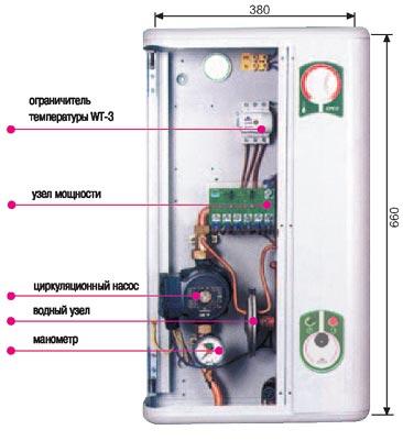 Технология изготовления и электронные модули гарантируют его...